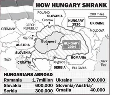 Hungary (11)
