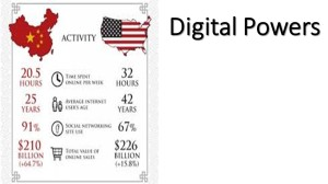 Internet & National Interest (5)